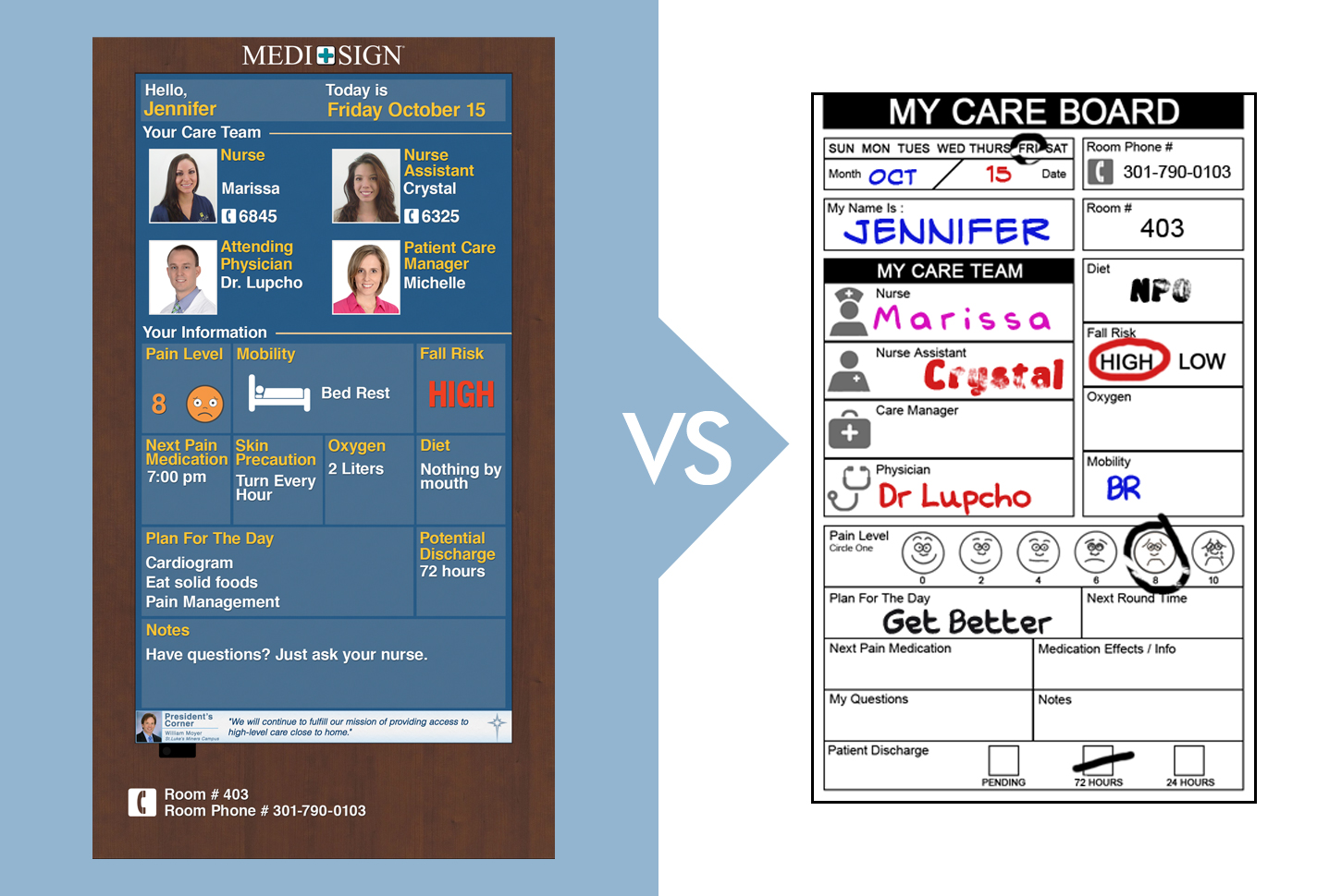 Patient Room Communication: Dry-Erase vs. Digital